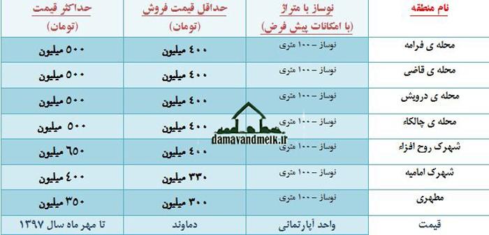 آپارتمان در دماوند متری چند میلیون تومان است؟ جدول قیمت